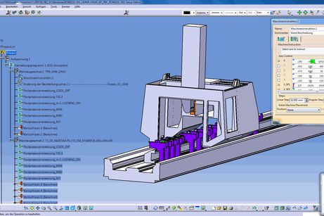 Optional 3D machine model shown for a PBZ SC